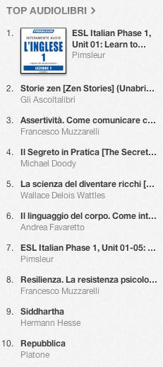 La classifica degli audiolibri più venduti su iTunes Store 11-18 febbraio 2013