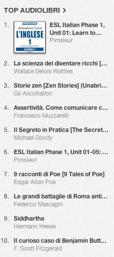 La classifica degli audiolibri più venduti su iTunes Store 20-27 maggio 2013