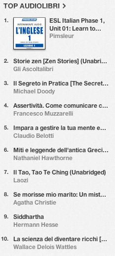 La classifica degli audiolibri più venduti su iTunes Store 24 giugno - 1 luglio 2013