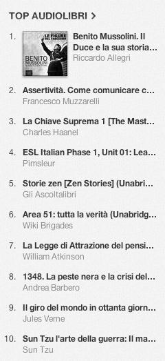 La classifica degli audiolibri più venduti su iTunes Store dal 16 al 23 dicembre 2013