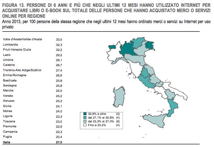 Rapporto istat 2013 sulla lettura in italia gli ebook e for Libri internet