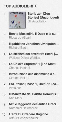 La classifica degli audiolibri più venduti su iTunes Store dal 21 al 28 aprile 2014