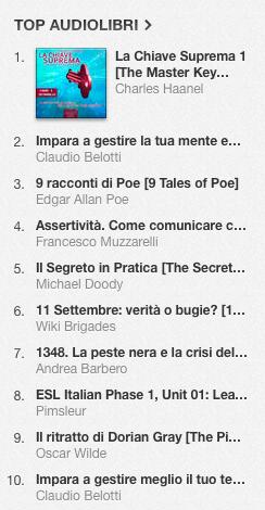 La classifica degli audiolibri più venduti su iTunes Store dal 7 al 14 aprile 2014