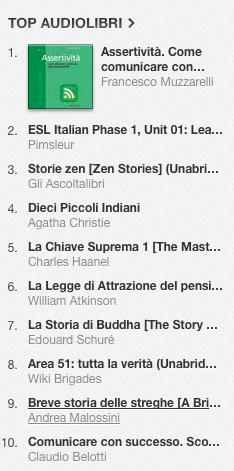 La classifica degli audiolibri più venduti su iTunes Store dall'1 al 7 aprile 2014