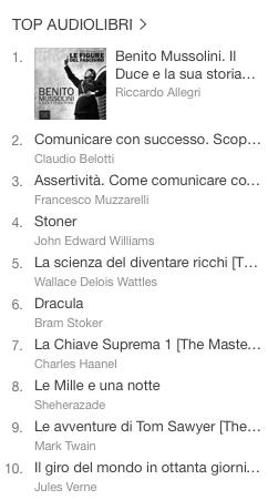 La classifica degli audiolibri più venduti della settimana su iTunes #44