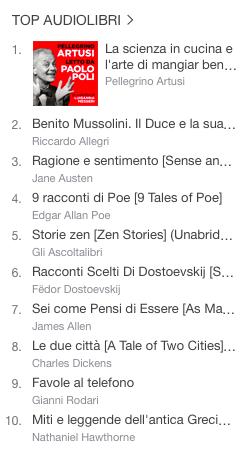 La classifica degli audiolibri più venduti della settimana su iTunes #50