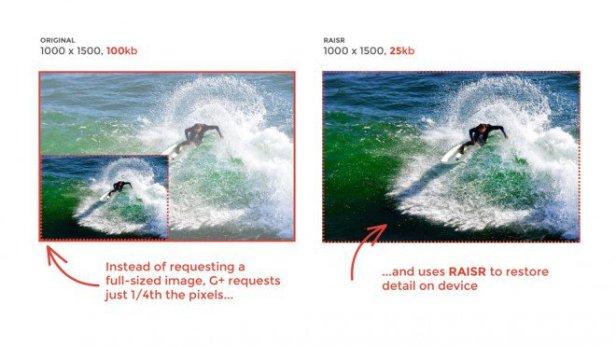 Google utilizza il Machine Learning per ridurre il peso delle immagini in HD