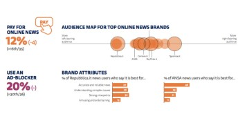 digital-news-report-04