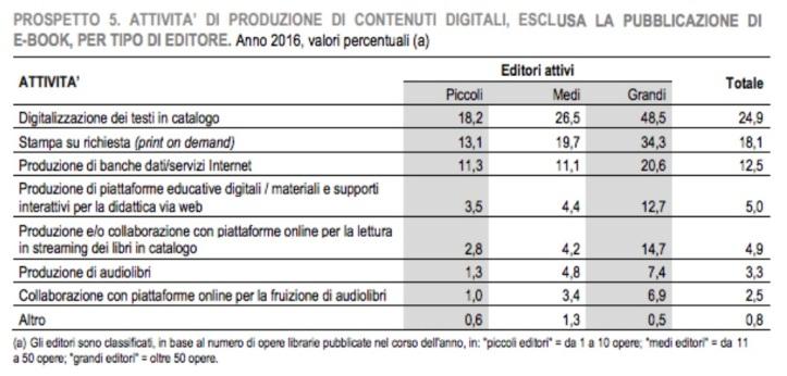 lettura-ebook-tabella-01.jpg